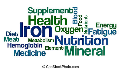 Word Cloud on a white background - Iron