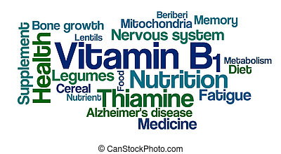 Word Cloud on a white background - Vitamin B1