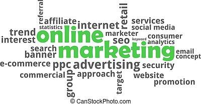 word cloud - online marketing