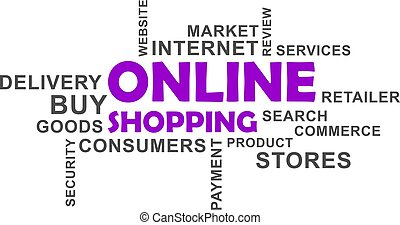 word cloud - online shopping