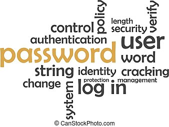 word cloud - password
