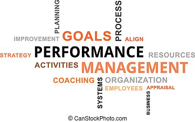 word cloud - performance management - A word cloud of...