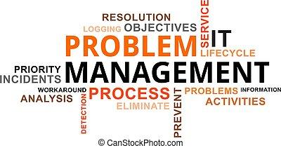 word cloud - problem management