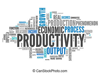 Word Cloud Productivity - Word Cloud with Productivity ...
