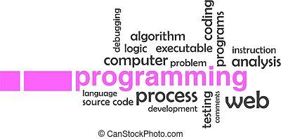 word cloud - programming