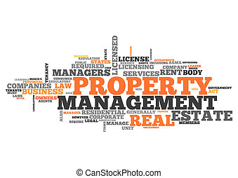 Word Cloud Property Management