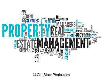Word Cloud Property Management - Word Cloud with Property...