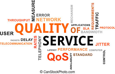 word cloud - QoS - A word cloud of quality of service...