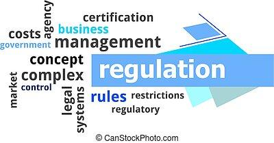 word cloud - regulation