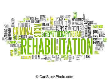 Word Cloud with Rehabilitation related tags