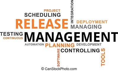 word cloud - release management