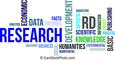 A word cloud of research related items