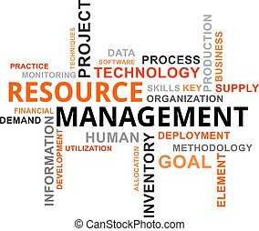 A word cloud of resource management related items