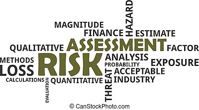 word cloud - risk assessment - A word cloud of risk...