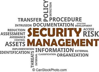 word cloud - security management