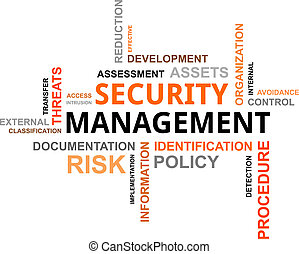 word cloud - security management - A word cloud of security...