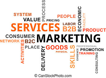 word cloud - services marketing - A word cloud of services...