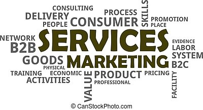word cloud - services marketing
