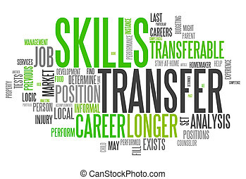 Word Cloud Skills Transfer - Word Cloud with Skills Transfer...