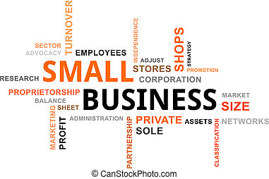 word cloud - small business - A word cloud of small business...
