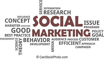 word cloud - social marketing