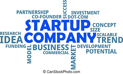 word cloud - startup company - A word cloud of startup ...