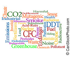 word cloud - pollution related word cloud
