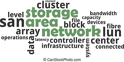word cloud - storage area network