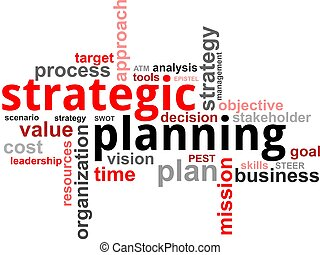A word cloud of strategic planning