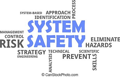 word cloud - system safety