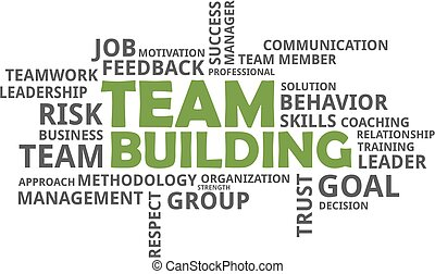 word cloud - team building - A word cloud of team building ...