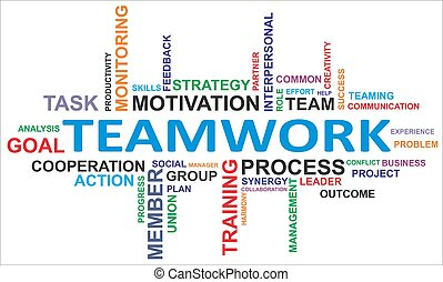 A word cloud of team work related items