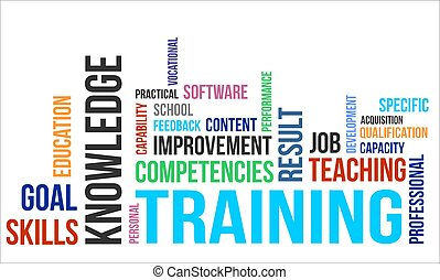 A word cloud of training related items