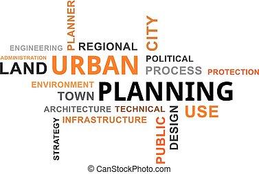 word cloud - urban planning