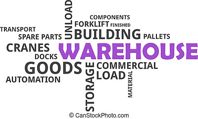 word cloud - warehouse