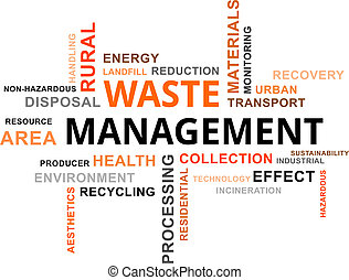 word cloud - waste management - A word cloud of waste ...
