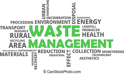 word cloud - waste management