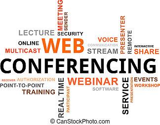 word cloud - web conferencing