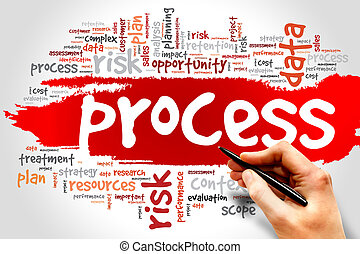 Process - Word Cloud with Process related tags, business...