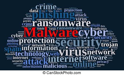 Word cloud with the word malware.