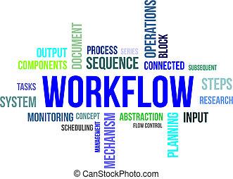 word cloud - workflow - A word cloud of workflow related...