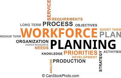 word cloud - workforce planning