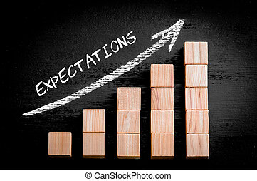 Word Expectations on ascending arrow above bar graph of...