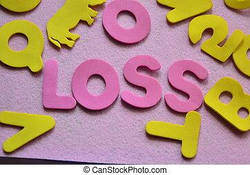 word loss