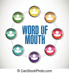 word of mouth people network illustration design over a...