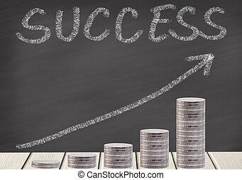 """Word """"Success"""" on chalkboard"""
