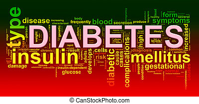 Word tags of diabetes