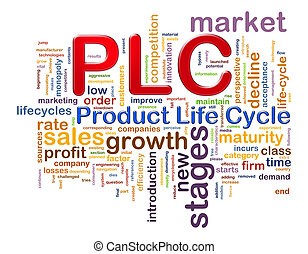 Word tags of plc Product Life cycle - Illustration of...