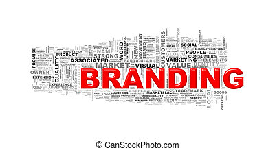 Word tags wordcloud of branding