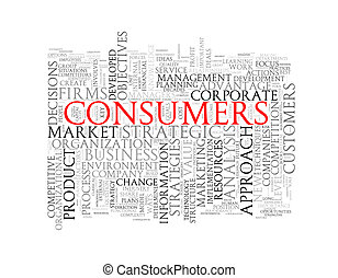 Word tags wordcloud of consumers